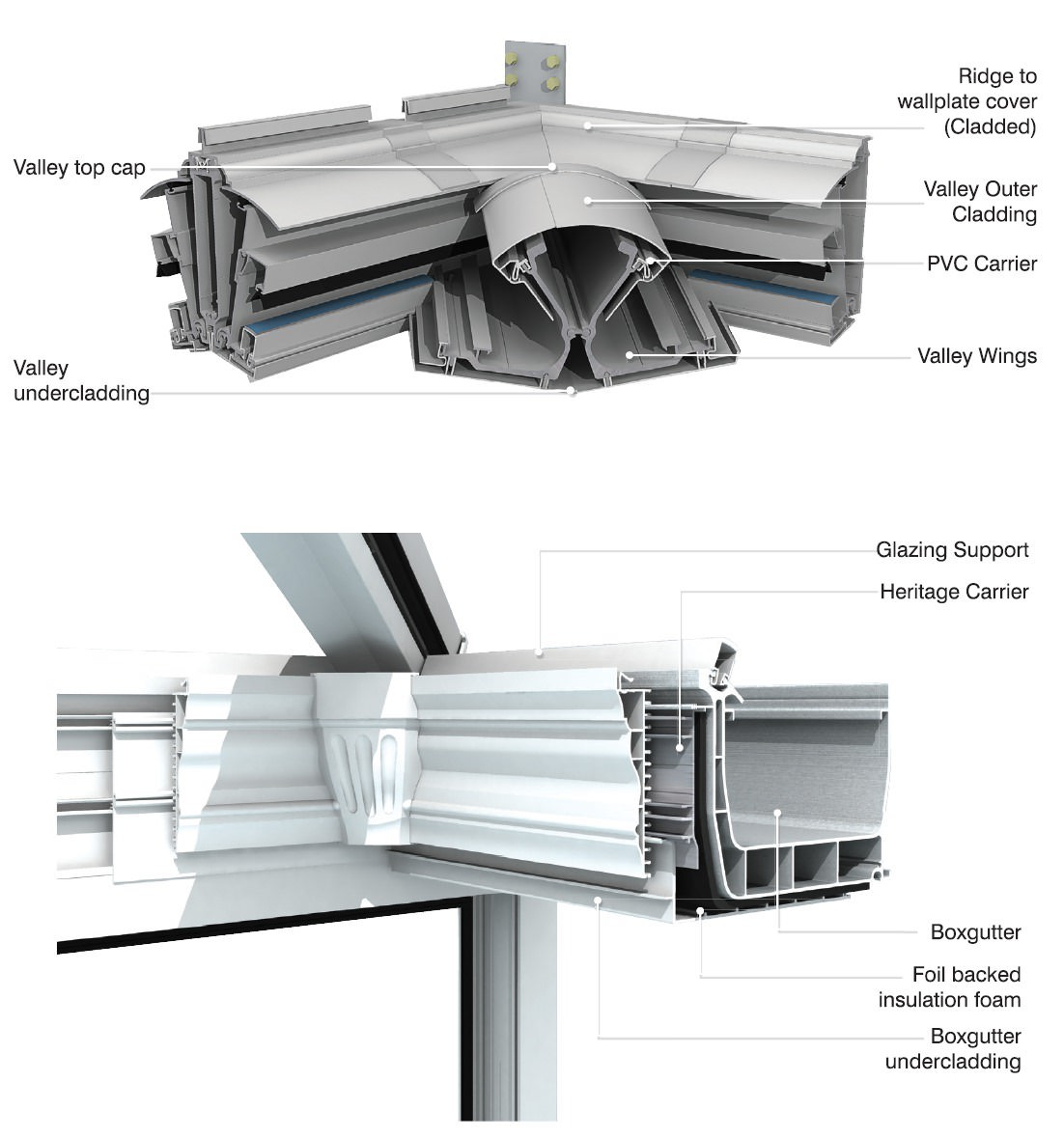 Ultraframe Trade Quantal System Overview